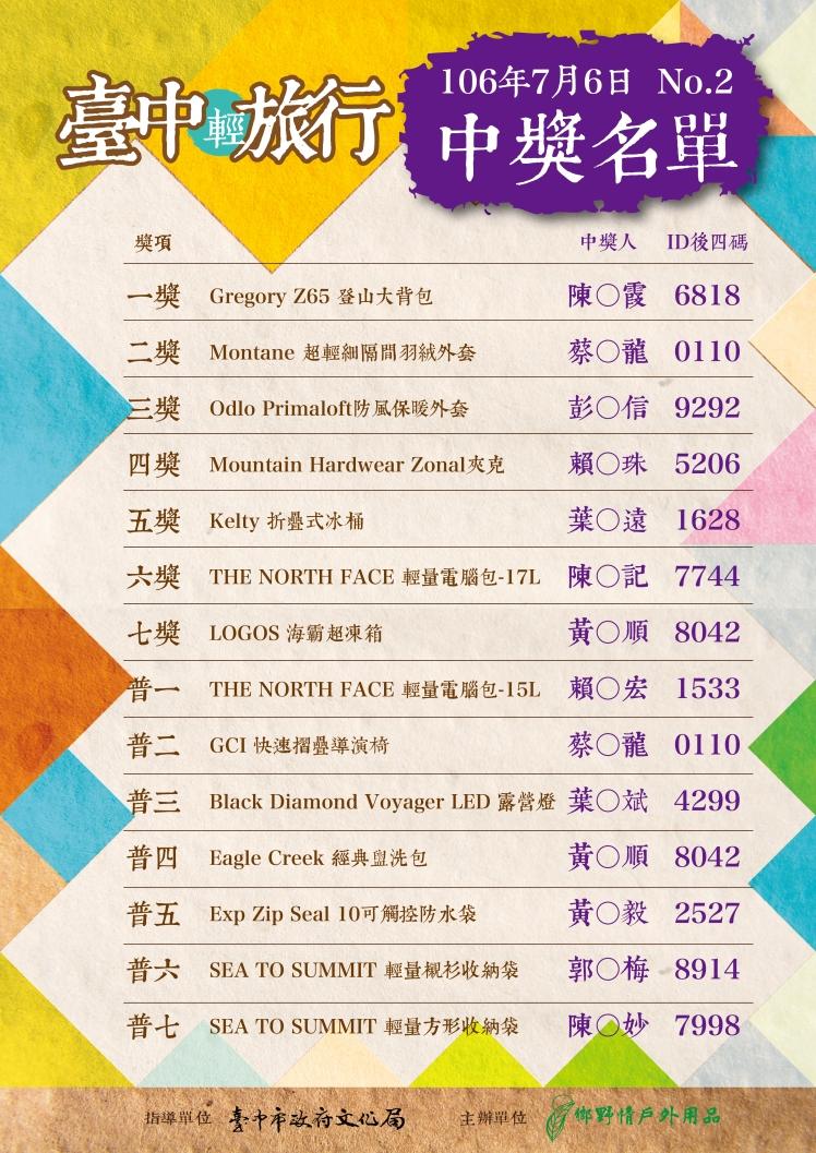 106.07.06中獎名單-01